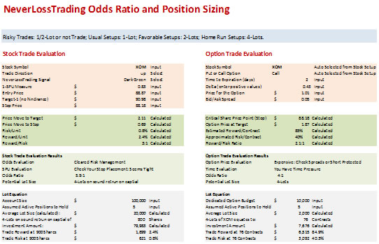 Position Sizing Model by NeverLossTrading 1