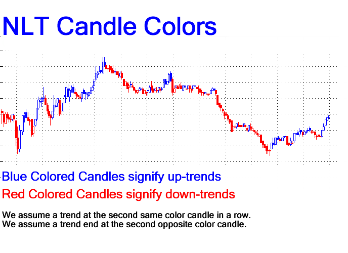 NLT Candle Color