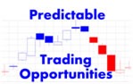 Predictable Trading Opportunties by NeverLossTrading