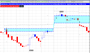 Short term forex trading strategies breakouts and reversals