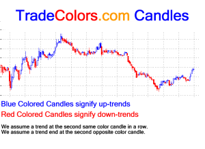 TradeColors.com Candles